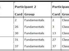 12 Blank Card Sorting Template Layouts for Card Sorting Template