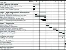 17 Free Audit Plan Schedule Template Formating with Audit Plan Schedule Template