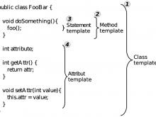 17 Standard Class Schedule Template Numbers in Word by Class Schedule Template Numbers