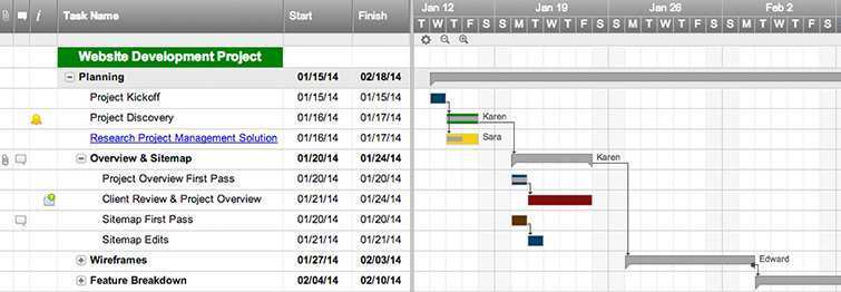 19 Free Printable Website Production Schedule Template Templates by Website Production Schedule Template