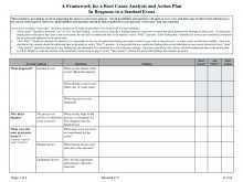 20 Free Balanced Scorecard Template Xls Templates by Balanced Scorecard Template Xls