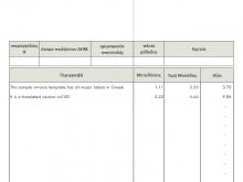 22 Printable Basic Vat Invoice Template Maker for Basic Vat Invoice Template