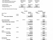 Basic Labor Invoice Template
