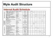 25 How To Create Audit Plan Schedule Template Photo with Audit Plan Schedule Template
