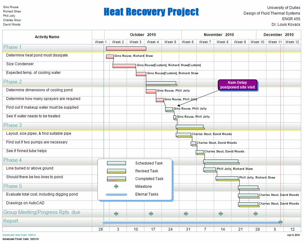 28 Construction Production Schedule Template for Ms Word for Construction Production Schedule Template