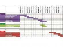 28 Creative Production Plan Film Template Download for Production Plan Film Template