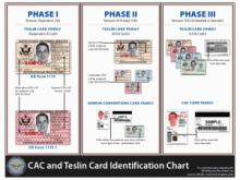 31 Creative Veteran Id Card Template Download for Veteran Id Card Template
