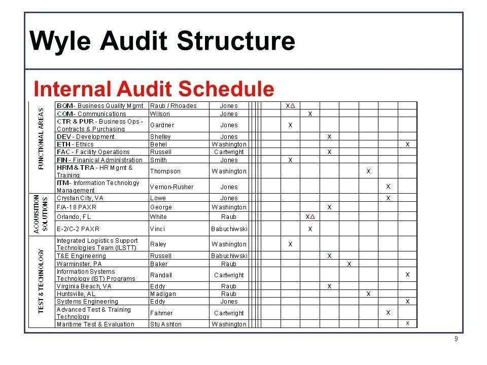 31 Online Audit Plan Iso Template For Free by Audit Plan Iso Template