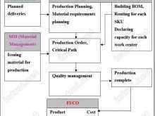 34 Customize Apparel Production Schedule Template 2 for Ms Word by Apparel Production Schedule Template 2