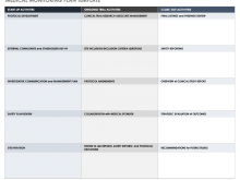 34 Customize Our Free Audit Plan Template For Clinical Trials PSD File by Audit Plan Template For Clinical Trials
