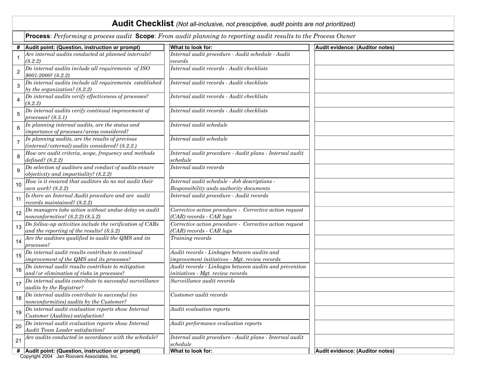 35 Visiting Audit Plan Template Pdf Now by Audit Plan Template Pdf