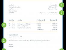 Vat Compliant Invoice Template