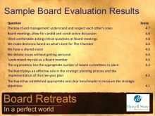 38 The Best Board Retreat Agenda Template in Word with Board Retreat Agenda Template