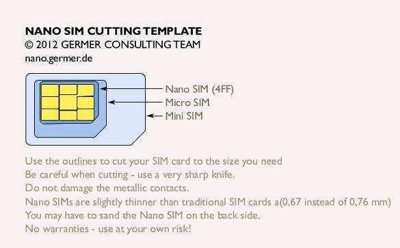 39 Create Sim Card Cut Template Print With Stunning Design for Sim Card Cut Template Print