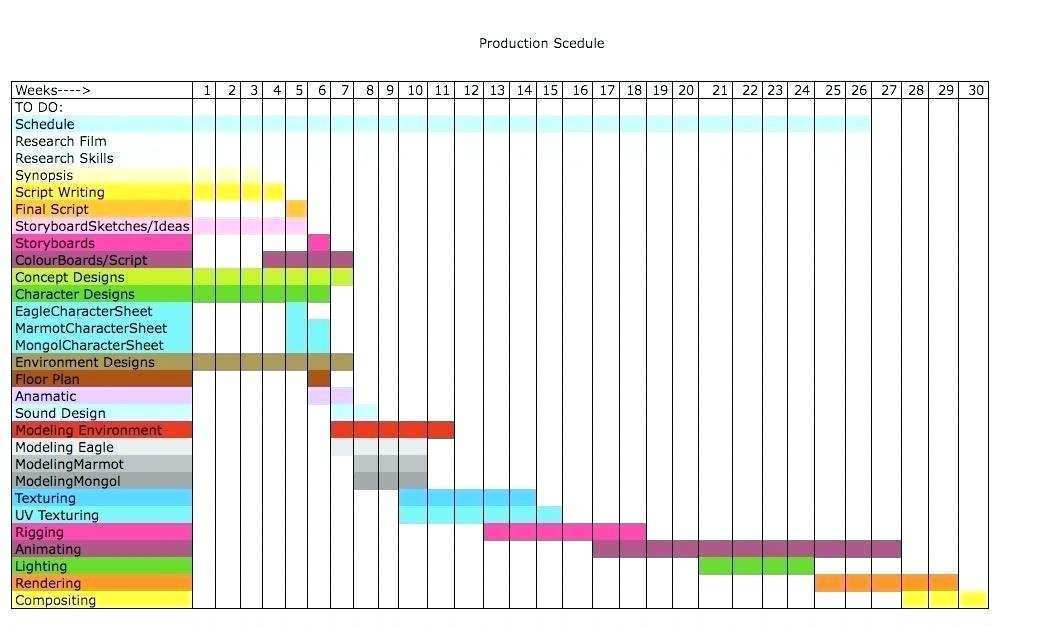 Schedule Timeline Template from legaldbol.com