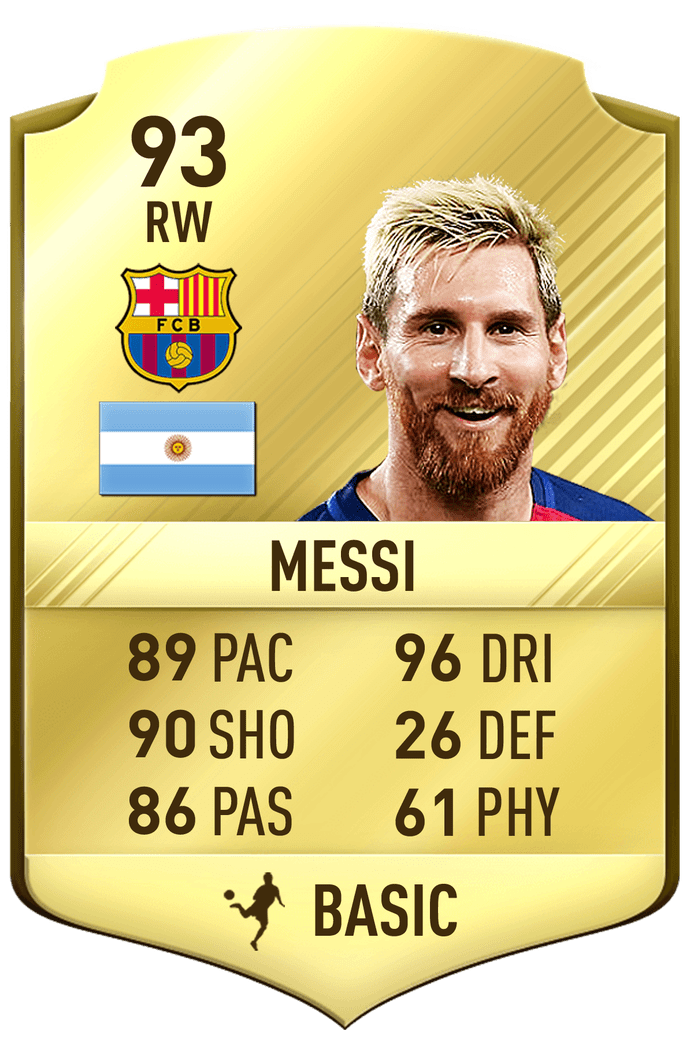 43 Creative Card Template Fifa 18 for Ms Word with Card Template Fifa 18
