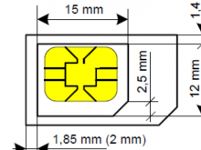 Template To Cut Sim Card