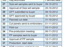 51 How To Create Apparel Production Schedule Template 2 Templates for Apparel Production Schedule Template 2