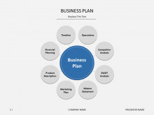 Production Plan Template Free