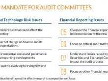 53 Customize Audit And Risk Committee Agenda Template for Ms Word for Audit And Risk Committee Agenda Template