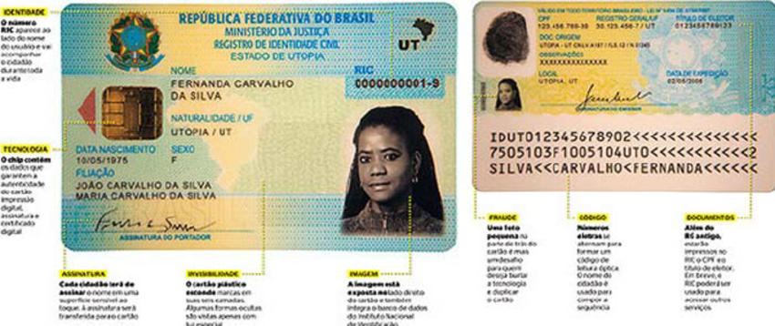53 Visiting Brazilian Id Card Template Photo for Brazilian Id Card Template