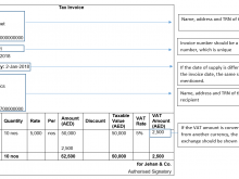 Invoice Template With Vat And Discount