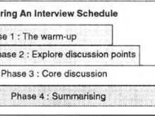 59 Printable Interview Schedule Template For Qualitative Research Layouts for Interview Schedule Template For Qualitative Research
