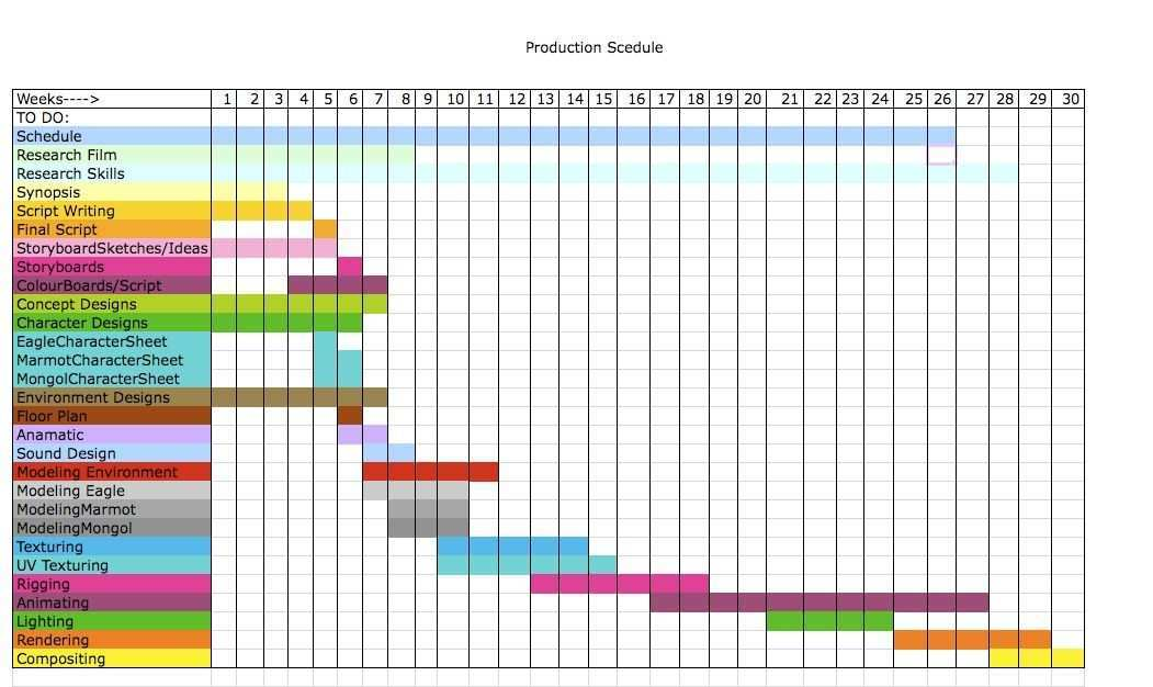 60 Free Production Planning Template Excel Photo by Production Planning Template Excel