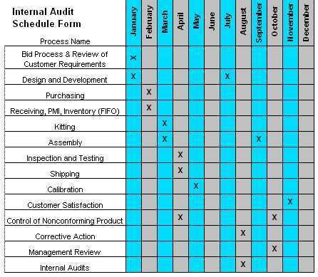 62 Free Printable Audit Plan Template Iso 9001 PSD File with Audit Plan Template Iso 9001