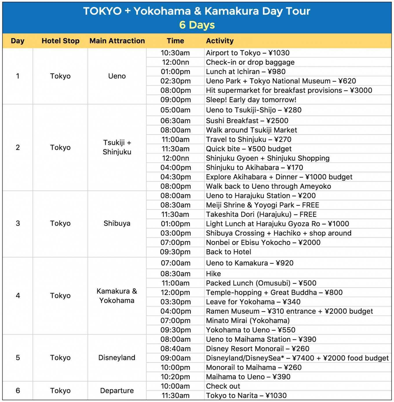 62 Online 4 Day Travel Itinerary Template Download for 4 Day Travel Itinerary Template