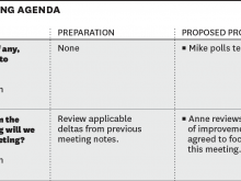 Retail Meeting Agenda Template