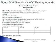 Quality Assurance Meeting Agenda Template