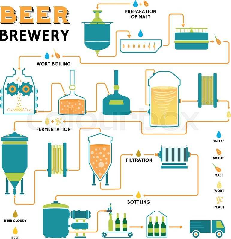 63 Printable Brewery Production Schedule Template Photo for Brewery Production Schedule Template