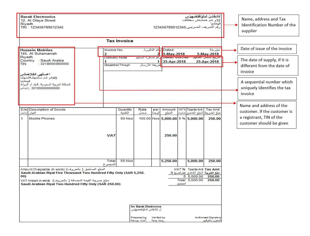 Gcc Vat Invoice Template Cards Design Templates