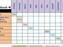 69 Adding Audit Plan Schedule Template Layouts for Audit Plan Schedule Template