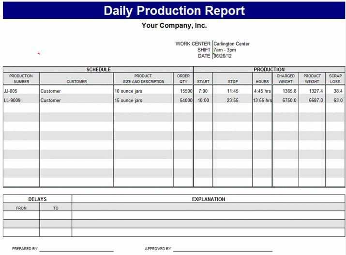 71 Creating Manufacturing Production Schedule Template Layouts With Manufacturing Production Schedule Template Cards Design Templates