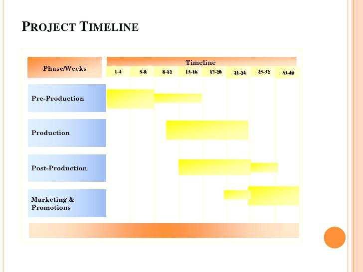 73 The Best Marketing Production Schedule Template for Ms Word with Marketing Production Schedule Template