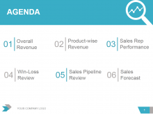 Quarterly Sales Meeting Agenda Template