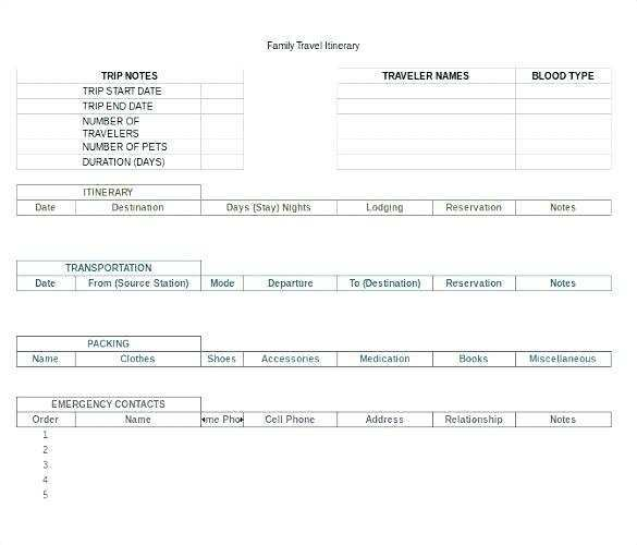 81 Report Family Travel Itinerary Template Word Now for Family Travel Itinerary Template Word