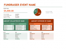 81 The Best Charity Event Agenda Template 2 Formating with Charity Event Agenda Template 2