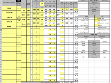Route Card Template Excel