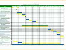 83 Blank Production Planning Spreadsheet Template in Word by Production Planning Spreadsheet Template