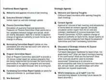 83 Report Consent Agenda Template Templates for Consent Agenda Template