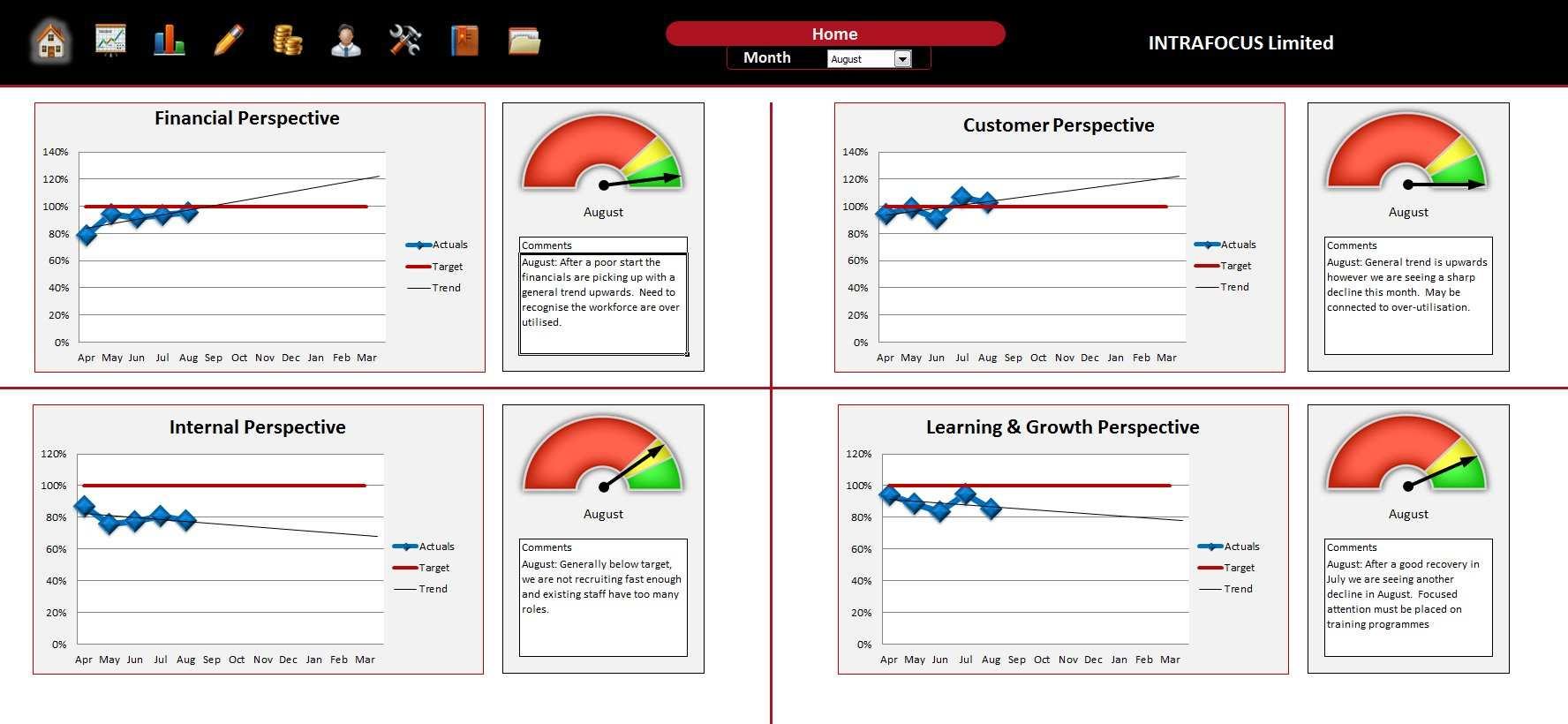 84 Create Balanced Scorecard Template Xls Layouts with Balanced Scorecard Template Xls