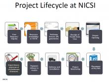 84 Standard Invoice Request Form Nicsi Layouts with Invoice Request Form Nicsi
