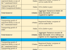 85 Create Tax Invoice Format For Transporter in Photoshop with Tax Invoice Format For Transporter