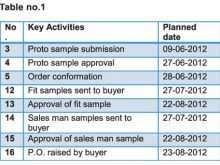 Garment Production Schedule Template