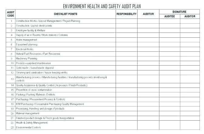 88 Report Audit Plan Iso Template in Photoshop by Audit Plan Iso Template