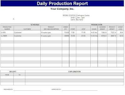 89 Report Bakery Production Schedule Template Maker by Bakery Production Schedule Template
