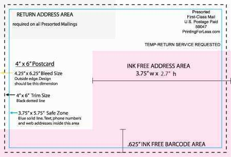99 Creative 5 X 7 Postcard Template Usps Layouts for 5 X 7 Postcard Template Usps